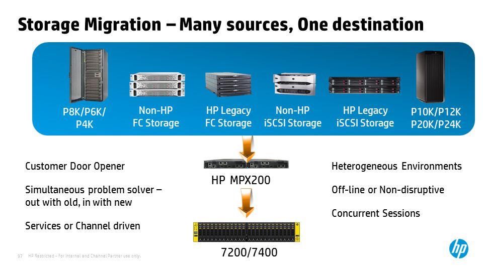 Storage Migration – Many sources, One destination
