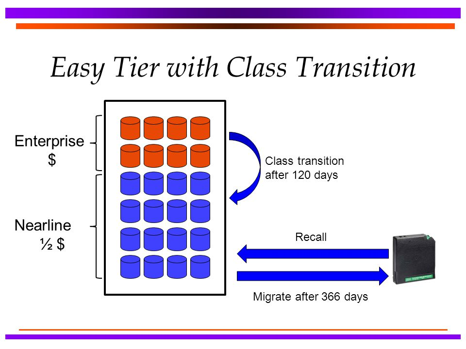 Easy Tier with Class Transition
