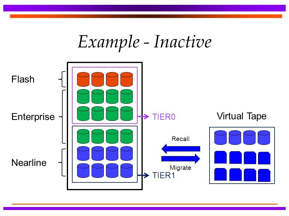 Example - Inactive Flash Enterprise Virtual Tape Nearline TIER0 TIER1