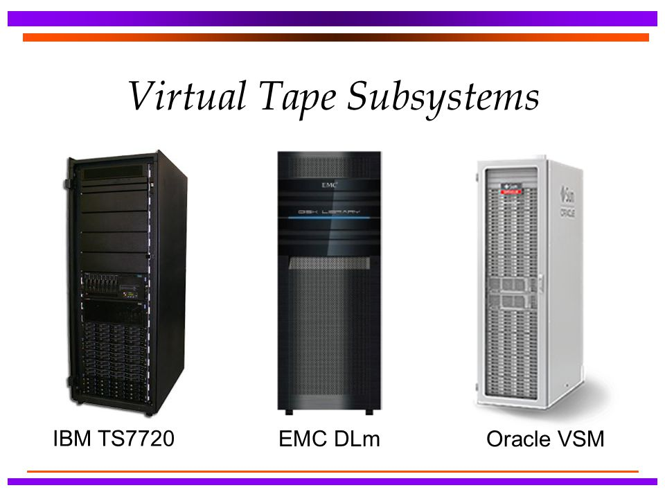 Virtual Tape Subsystems