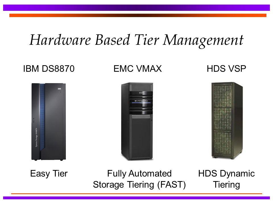 Hardware Based Tier Management