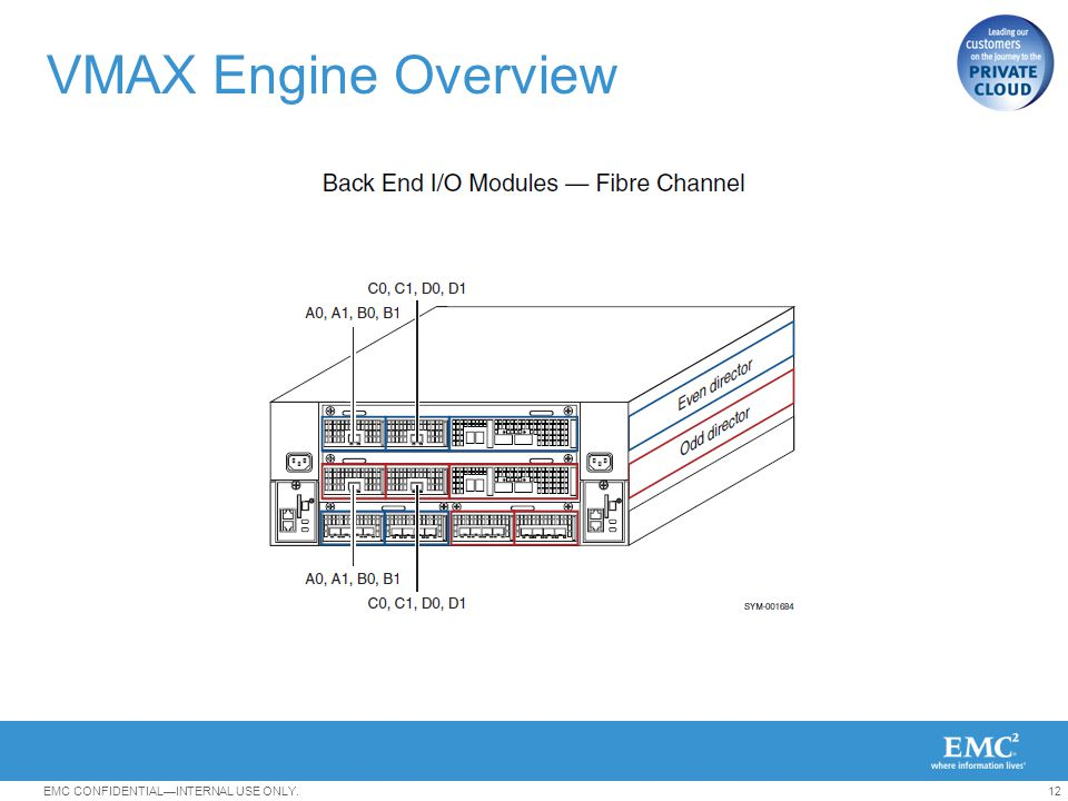 VMAX Engine Overview