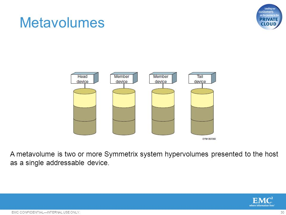 Metavolumes A metavolume is two or more Symmetrix system hypervolumes presented to the host.
