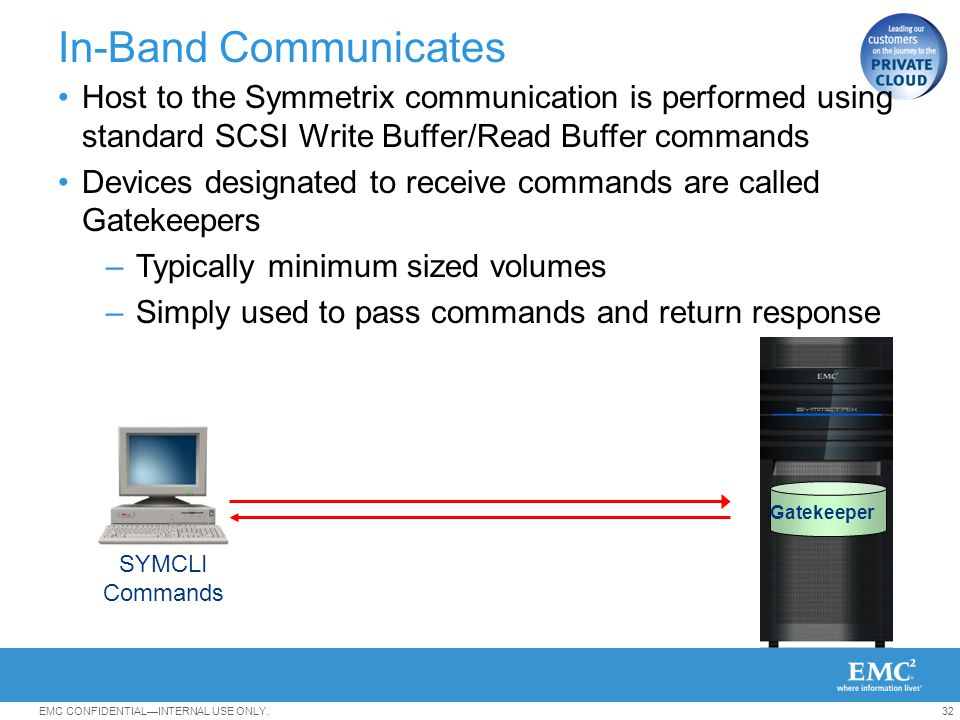 In-Band Communicates Host to the Symmetrix communication is performed using standard SCSI Write Buffer/Read Buffer commands.