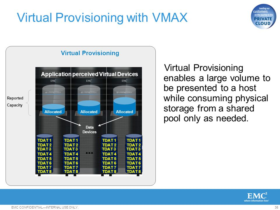 Virtual Provisioning with VMAX