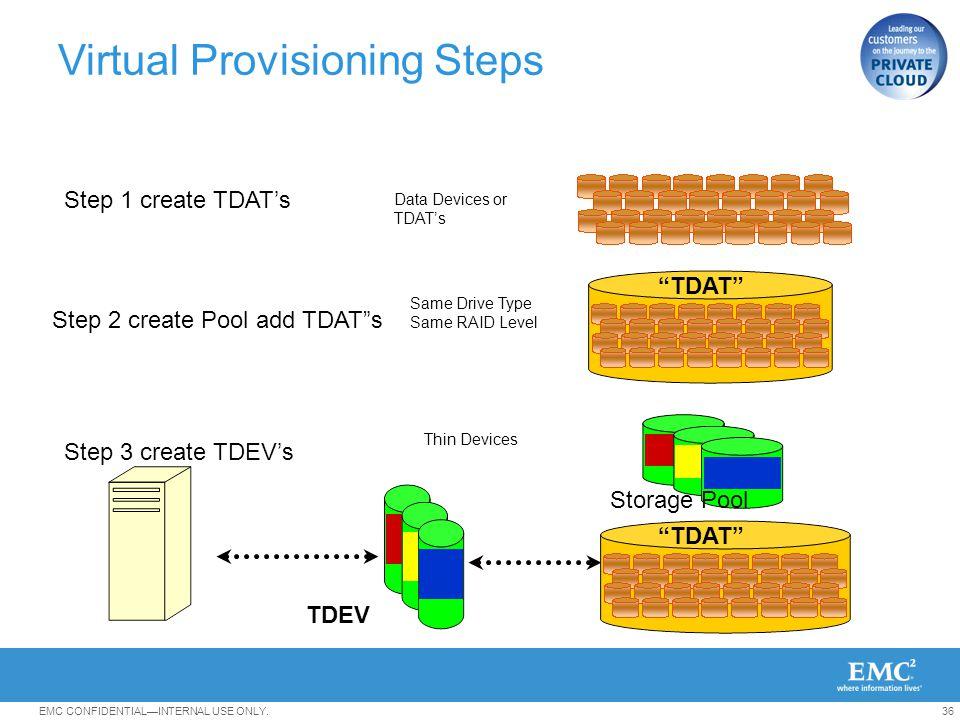 Virtual Provisioning Steps