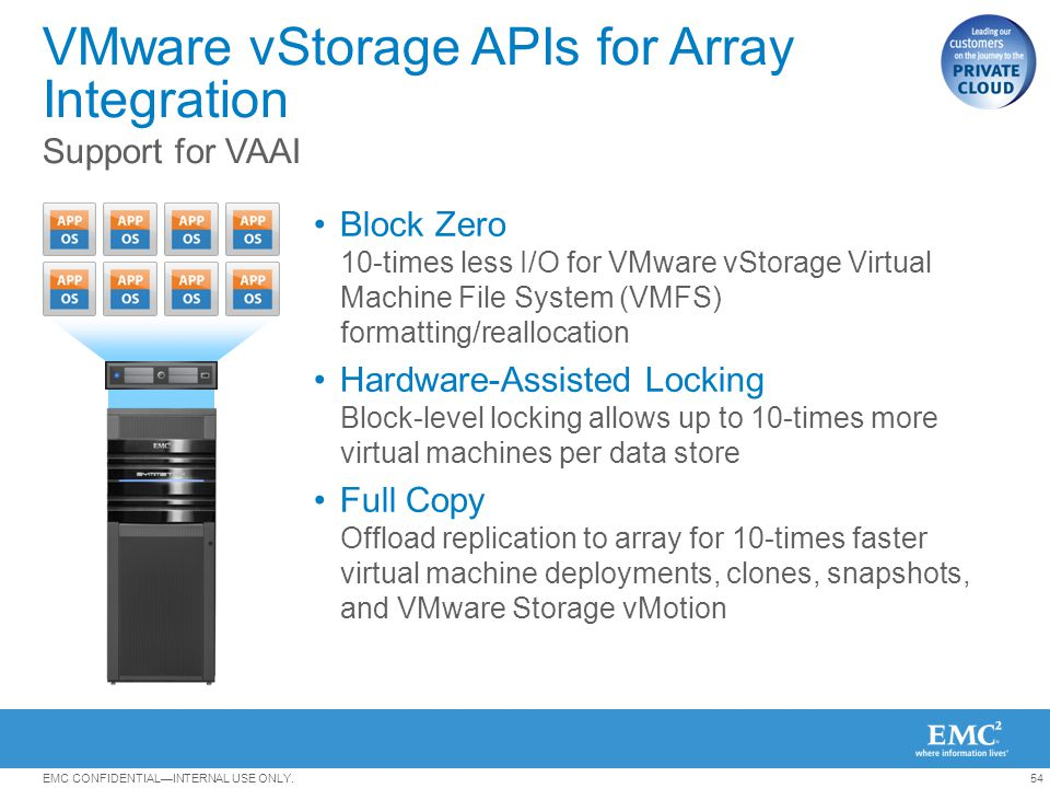 VMware vStorage APIs for Array Integration