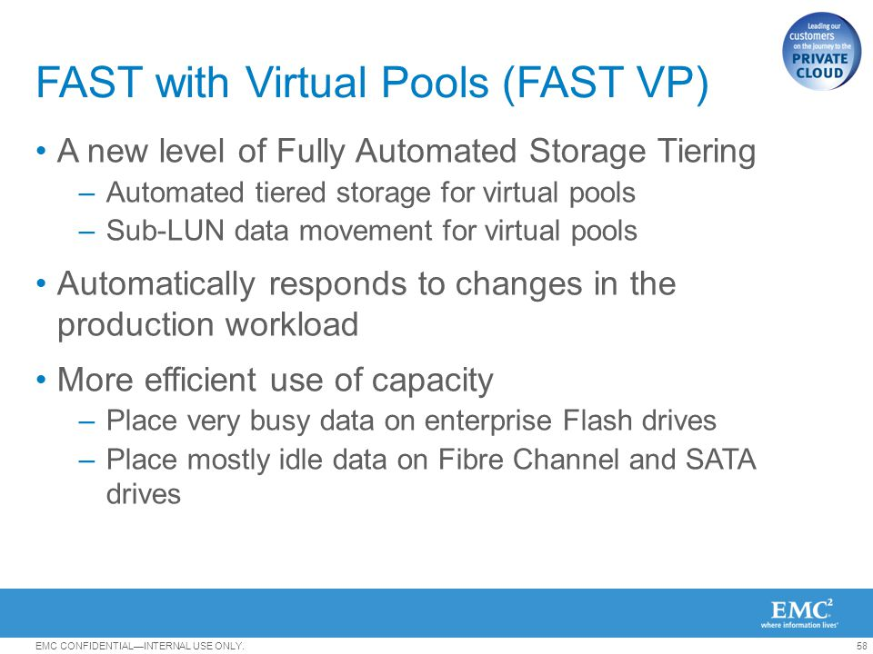 FAST with Virtual Pools (FAST VP)