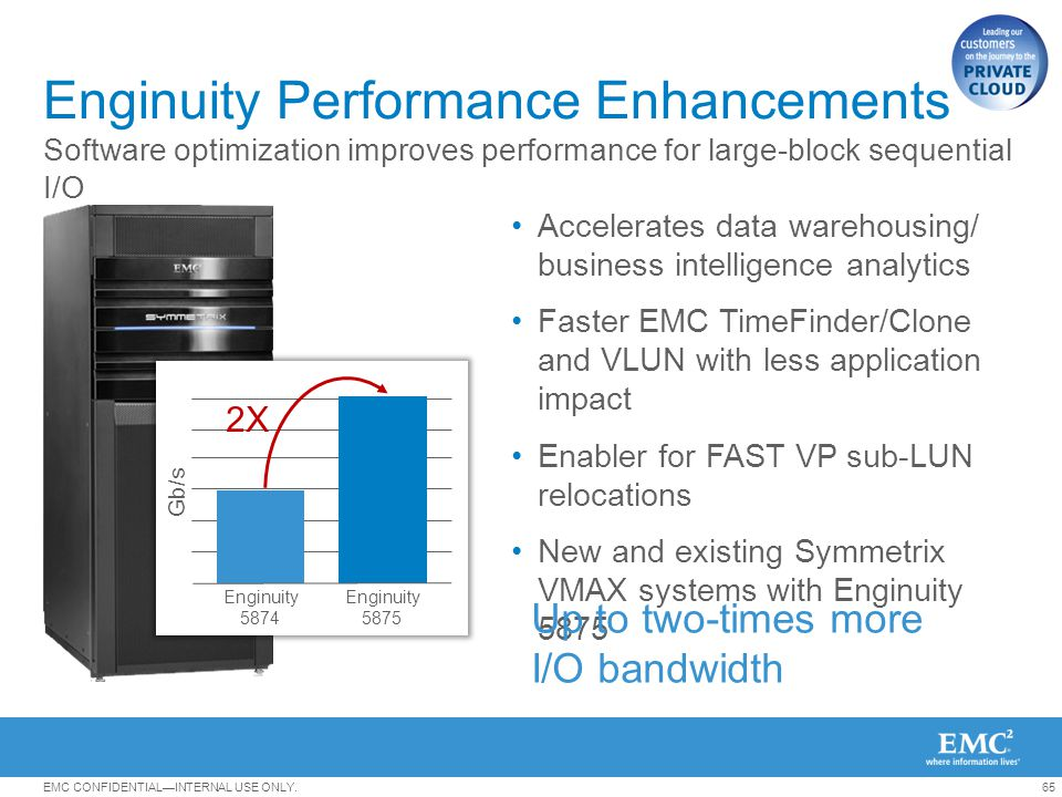 Enginuity Performance Enhancements