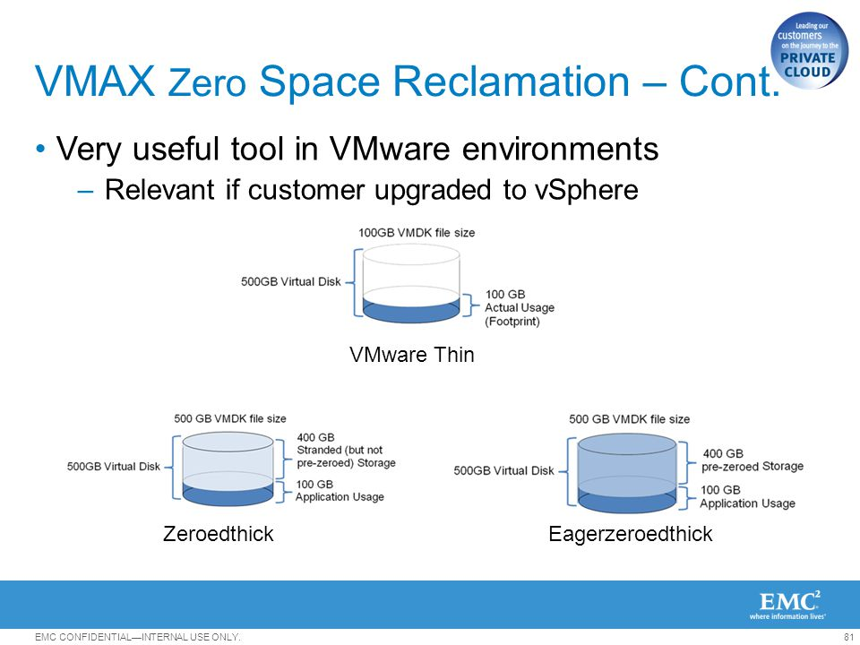 VMAX Zero Space Reclamation – Cont.