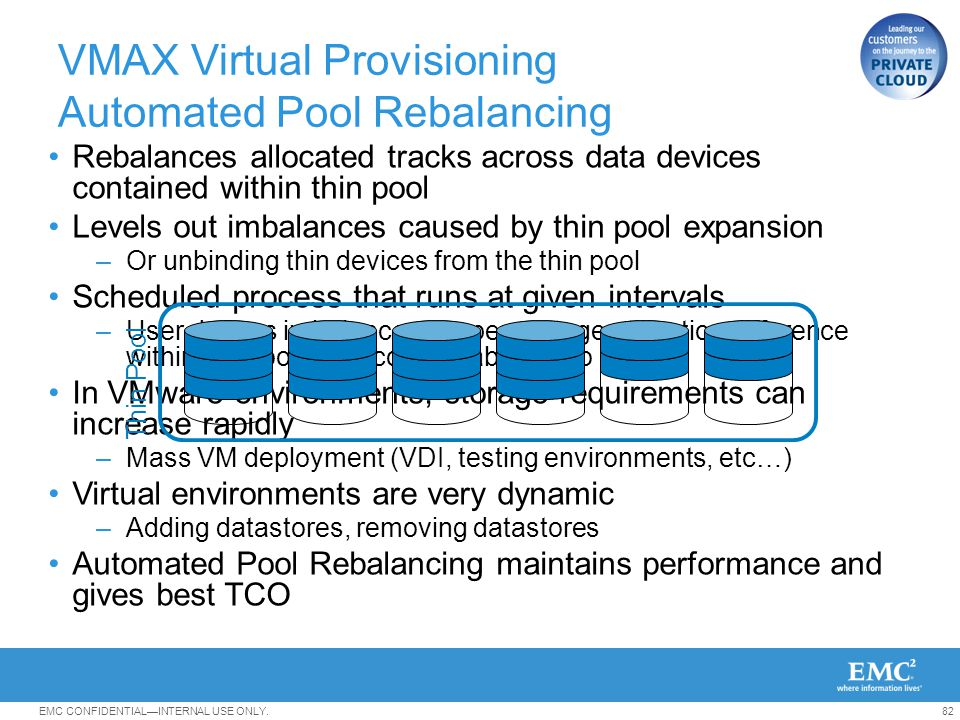 VMAX Virtual Provisioning Automated Pool Rebalancing