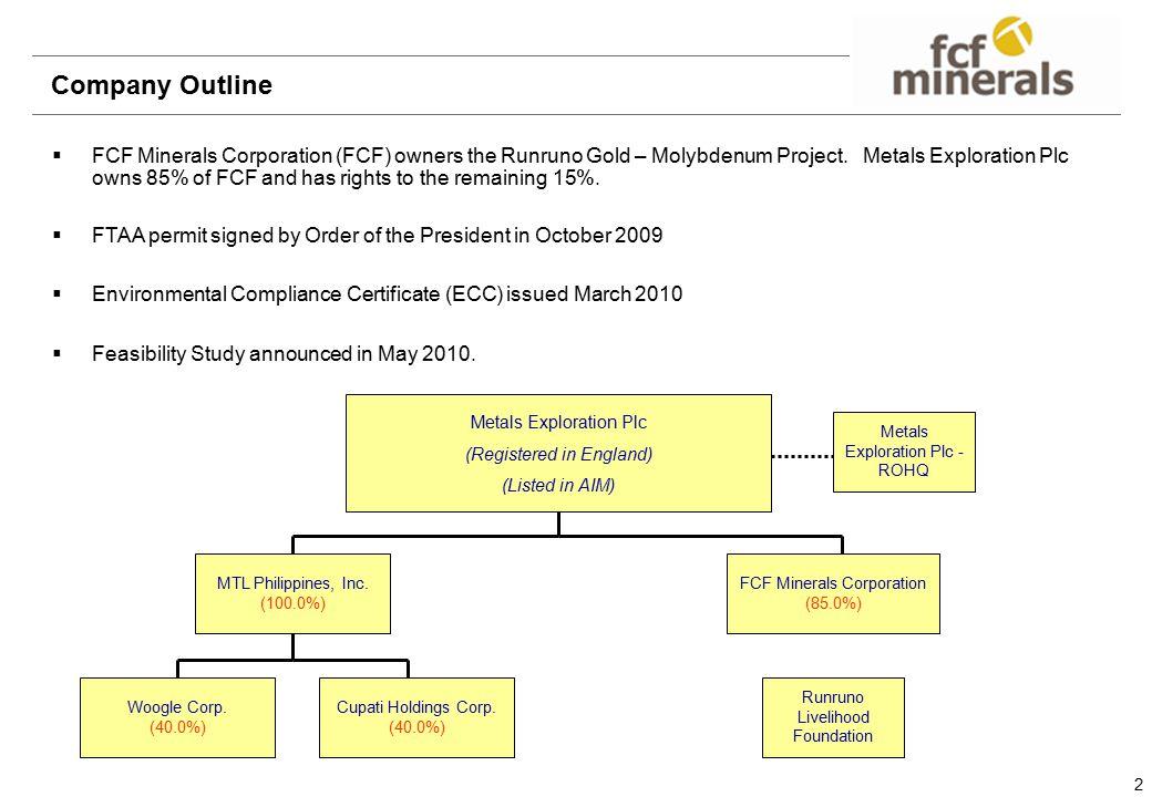 Company Outline