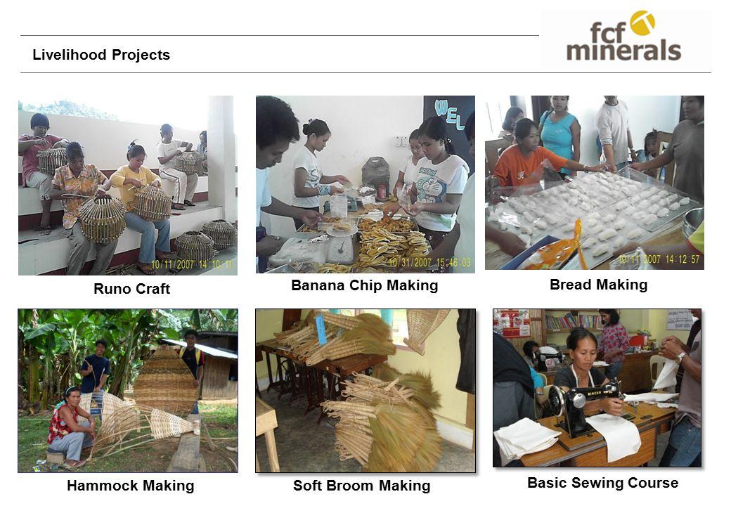 Livelihood Projects Runo Craft. Banana Chip Making. Bread Making. Hammock Making. Soft Broom Making.