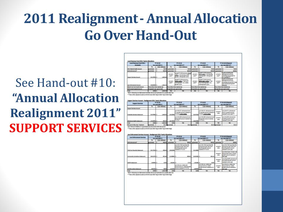 2011 Realignment - Annual Allocation Go Over Hand-Out