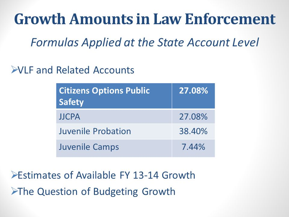 Growth Amounts in Law Enforcement