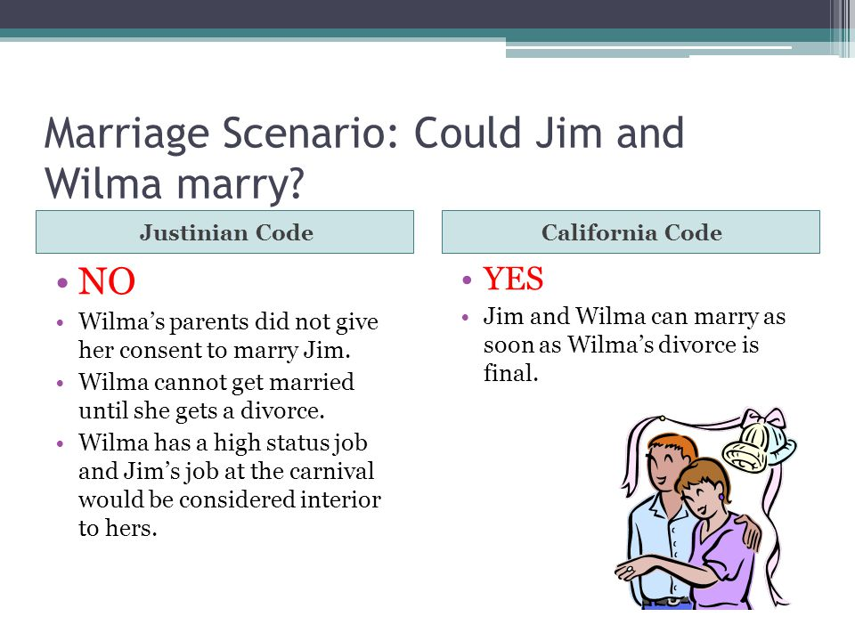Marriage Scenario: Could Jim and Wilma marry