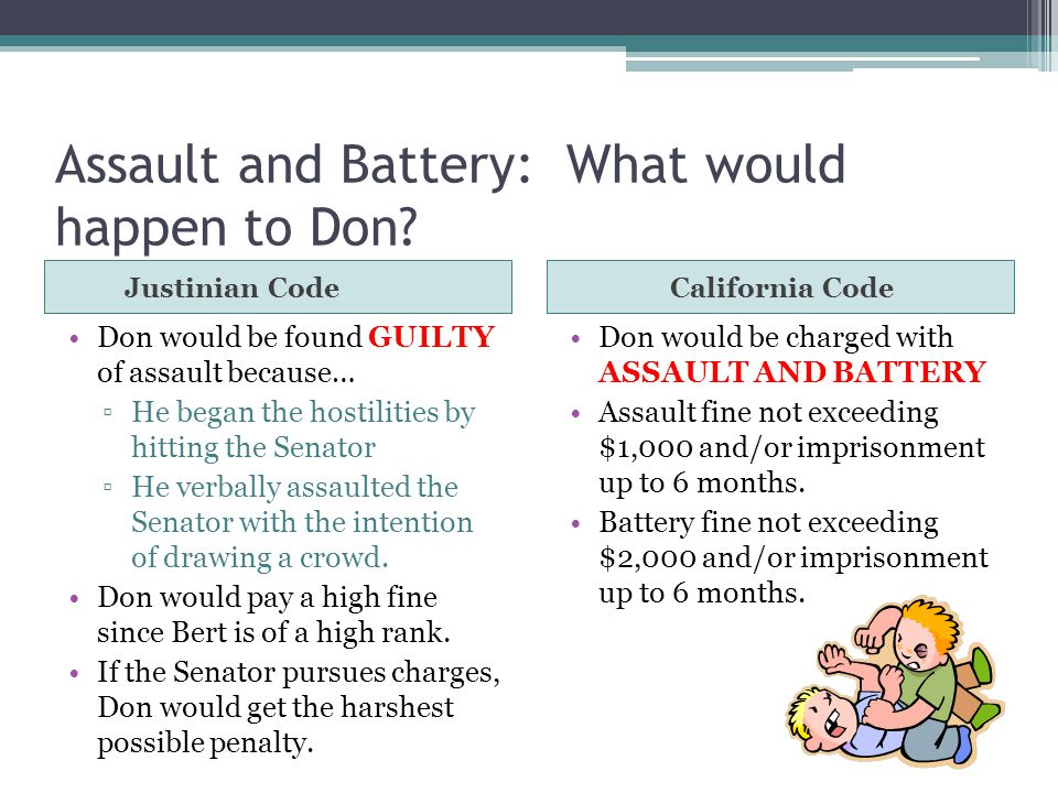 Assault and Battery: What would happen to Don