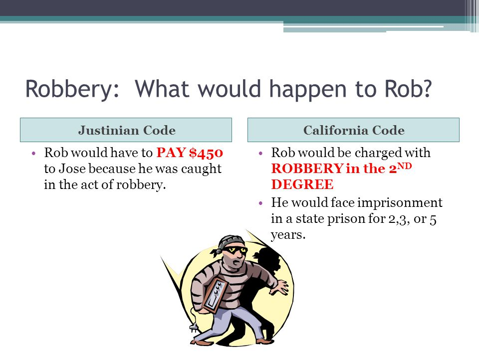 Robbery: What would happen to Rob