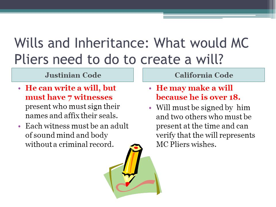 Wills and Inheritance: What would MC Pliers need to do to create a will