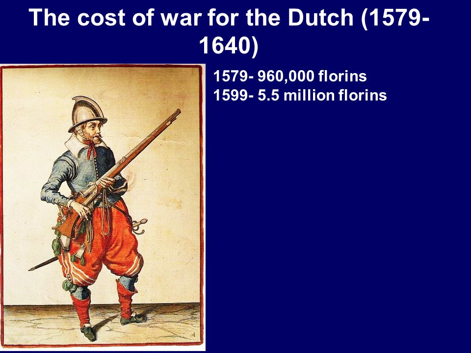 The cost of war for the Dutch (1579-1640)