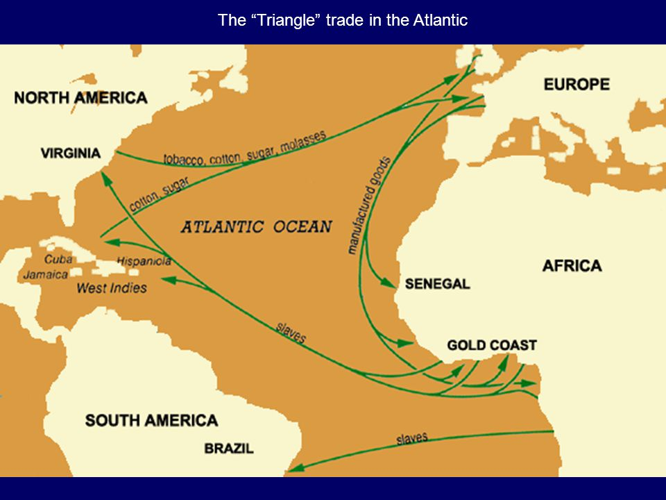 The Triangle trade in the Atlantic