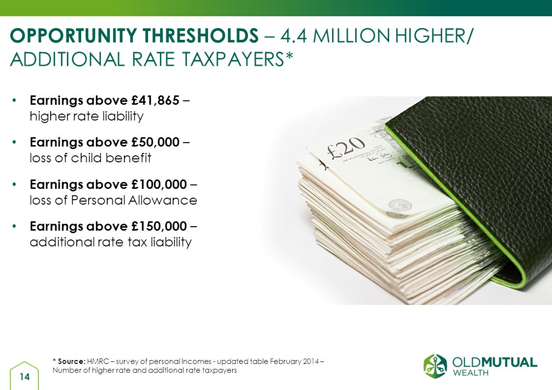 OPPORTUNITY THRESHOLDS – 4.4 MILLION HIGHER/ ADDITIONAL RATE TAXPAYERS*