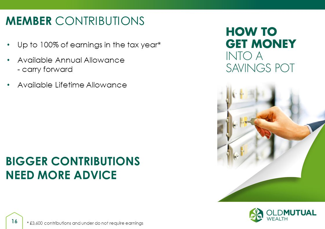 MEMBER CONTRIBUTIONS BIGGER CONTRIBUTIONS NEED MORE ADVICE