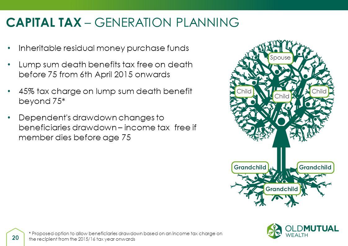 CAPITAL TAX – GENERATION PLANNING