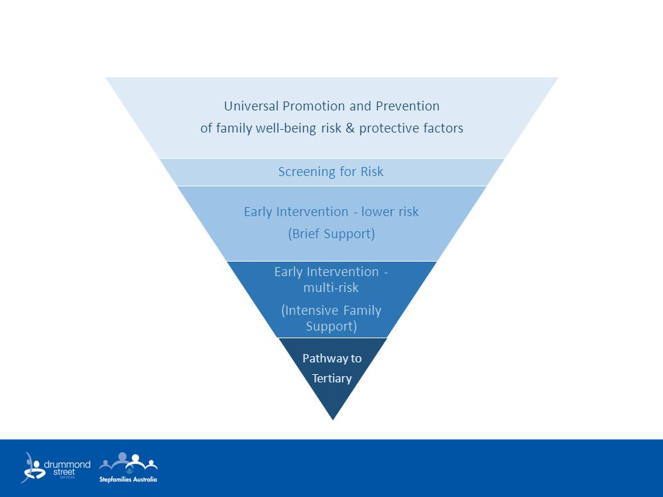 Universal Promotion and Prevention