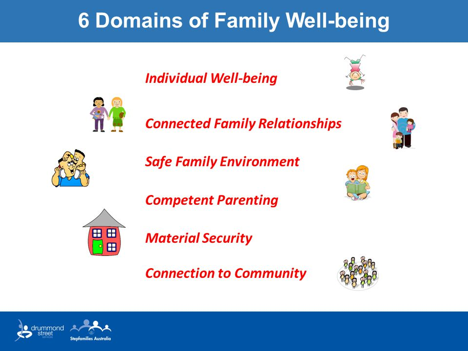 6 Domains of Family Well-being