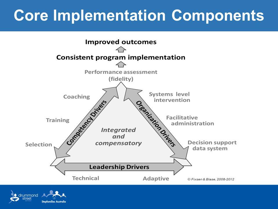 Core Implementation Components