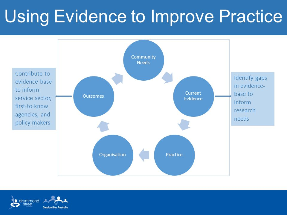 Using Evidence to Improve Practice