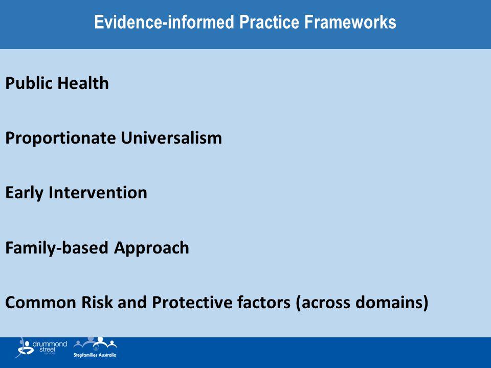 Evidence-informed Practice Frameworks