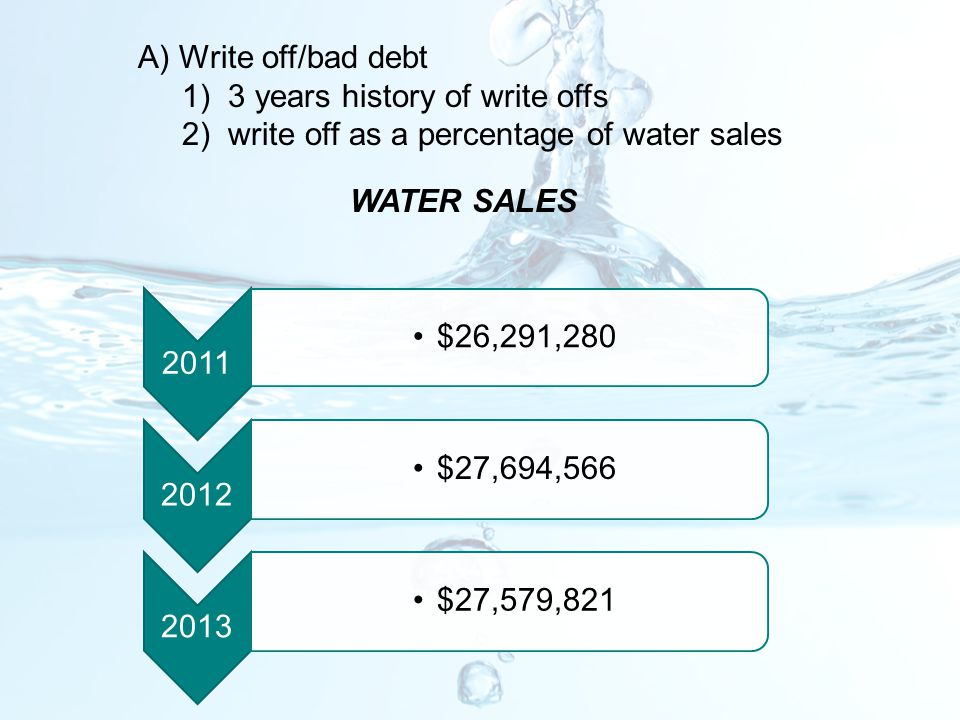 A) Write off/bad debt 1) 3 years history of write offs. 2) write off as a percentage of water sales.