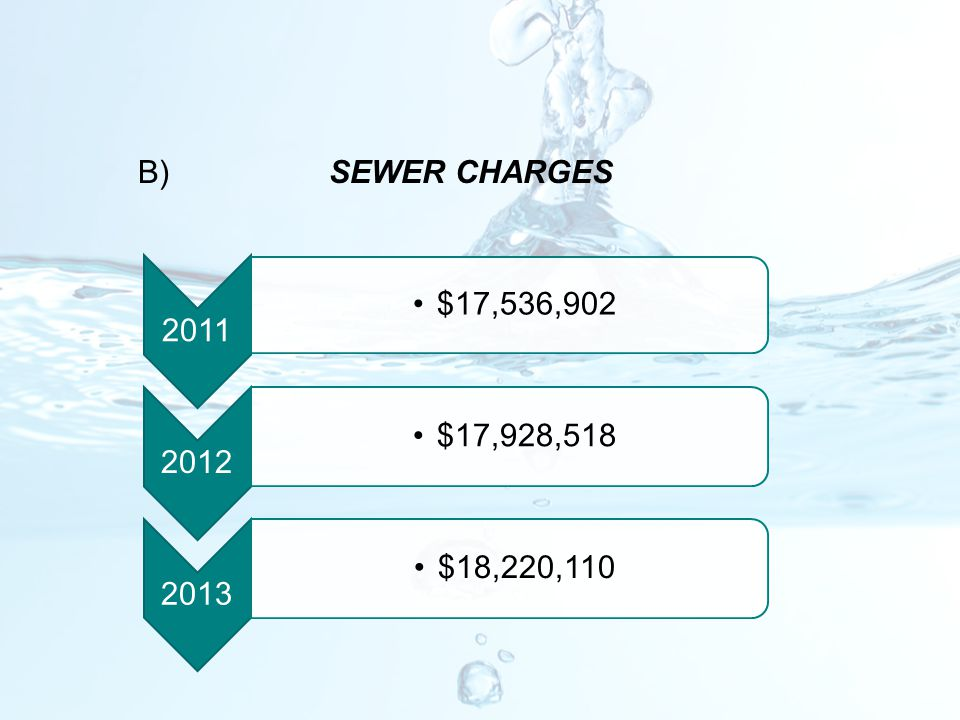 B) SEWER CHARGES 2011 $17,536,902 2012 $17,928,518 2013 $18,220,110