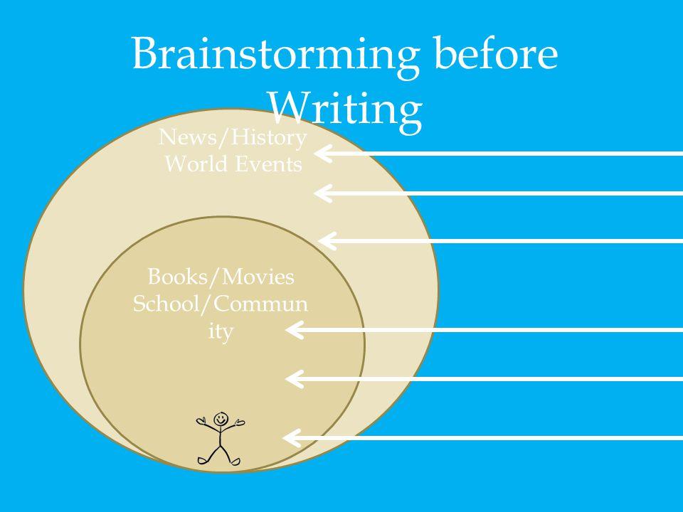 Brainstorming before Writing
