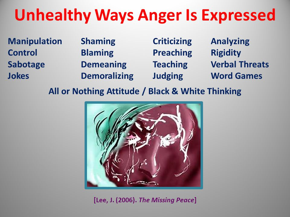Unhealthy Ways Anger Is Expressed