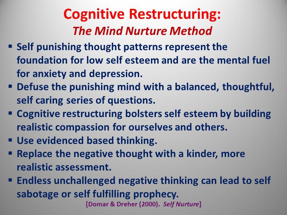 Cognitive Restructuring: The Mind Nurture Method