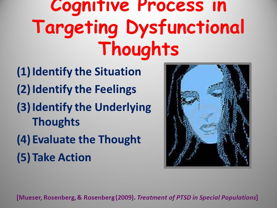 Cognitive Process in Targeting Dysfunctional Thoughts