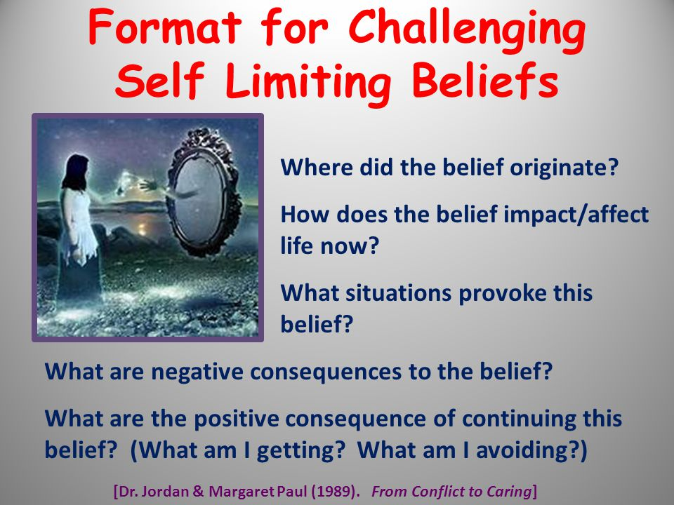 Format for Challenging Self Limiting Beliefs