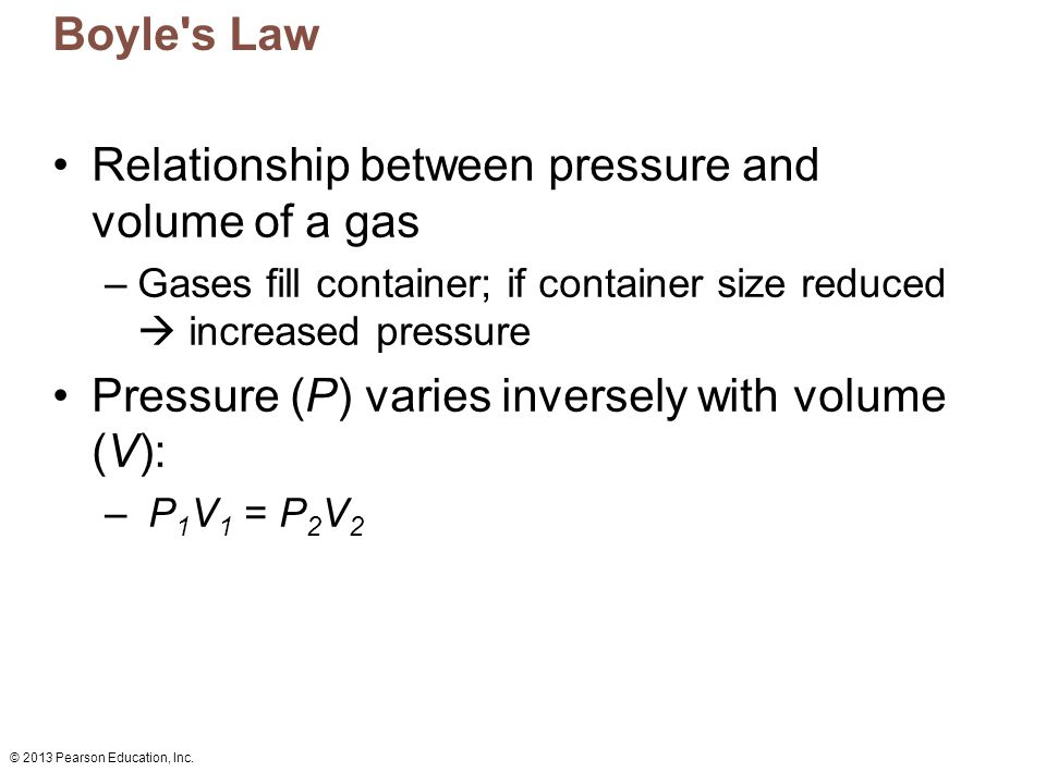 Relationship between pressure and volume of a gas