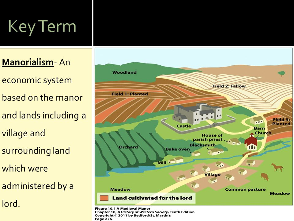 Key Term Manorialism- An economic system based on the manor and lands including a village and surrounding land which were administered by a lord.