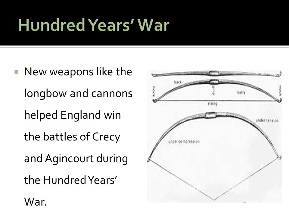 10 Advances in Weaponry That Changed History
