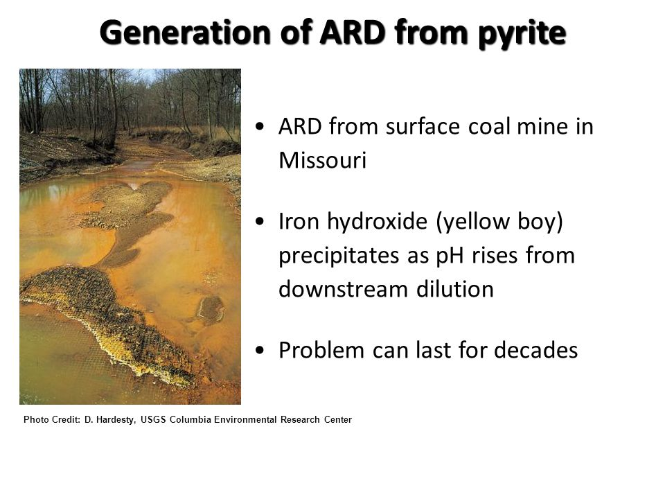 Generation of ARD from pyrite