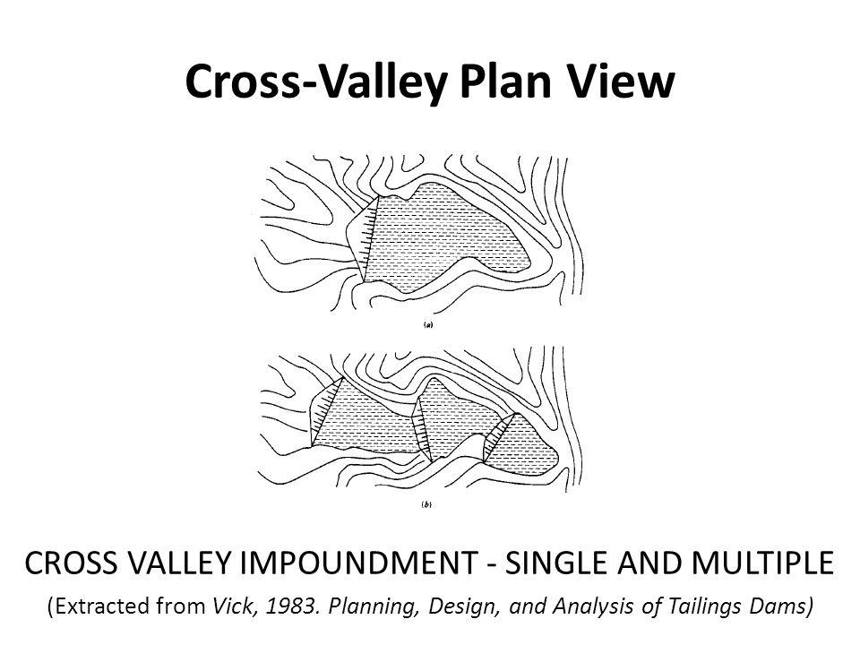 Cross-Valley Plan View