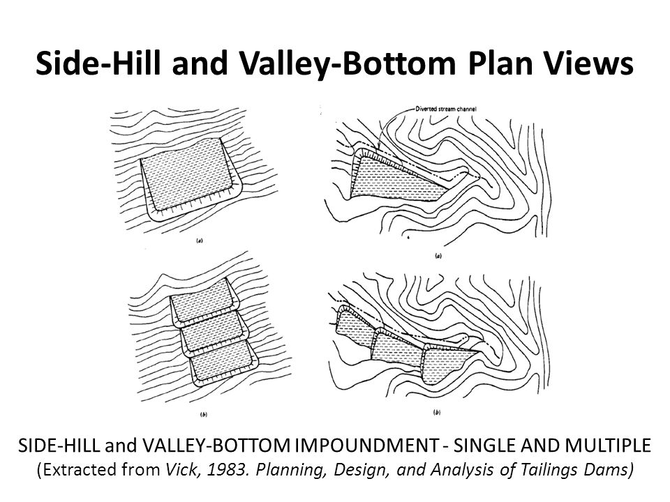 Side-Hill and Valley-Bottom Plan Views