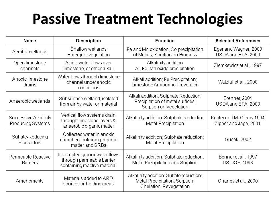 Passive Treatment Technologies