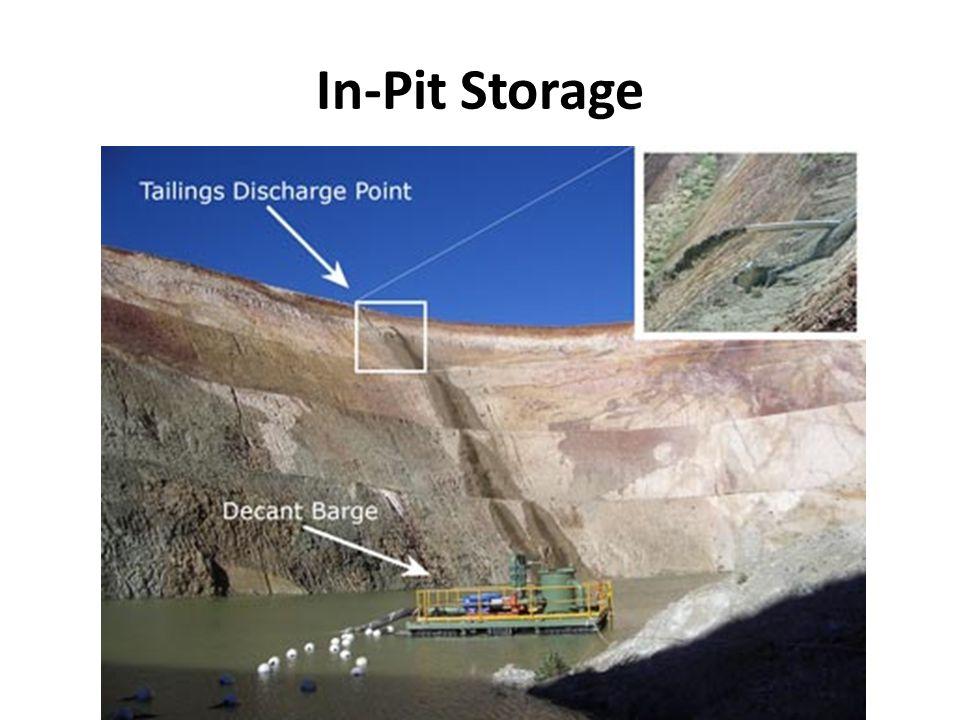 In-Pit Storage