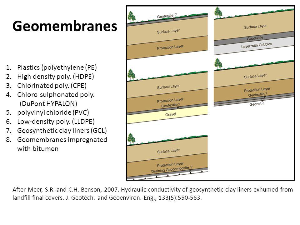 Geomembranes Plastics (polyethylene (PE) High density poly. (HDPE)
