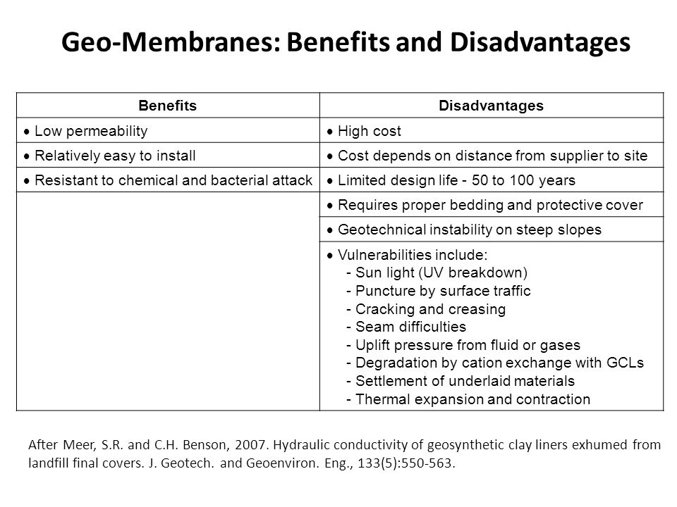 Geo-Membranes: Benefits and Disadvantages
